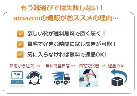 アマゾンの通販のメリット